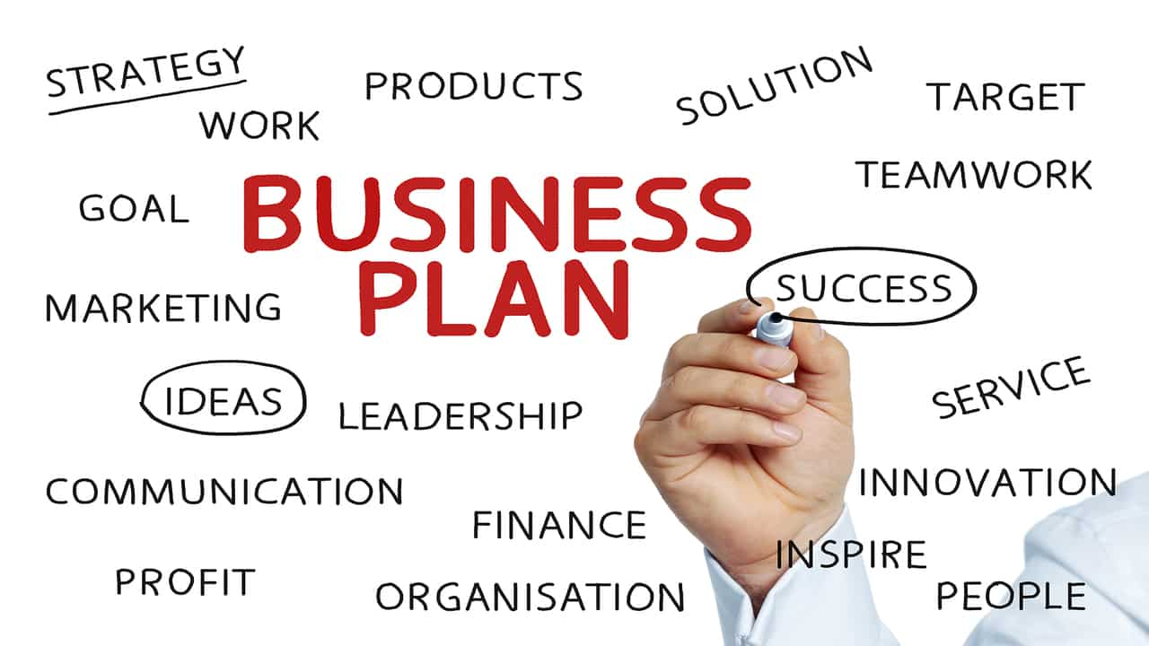 Road Map To Draft A Best Business Plan