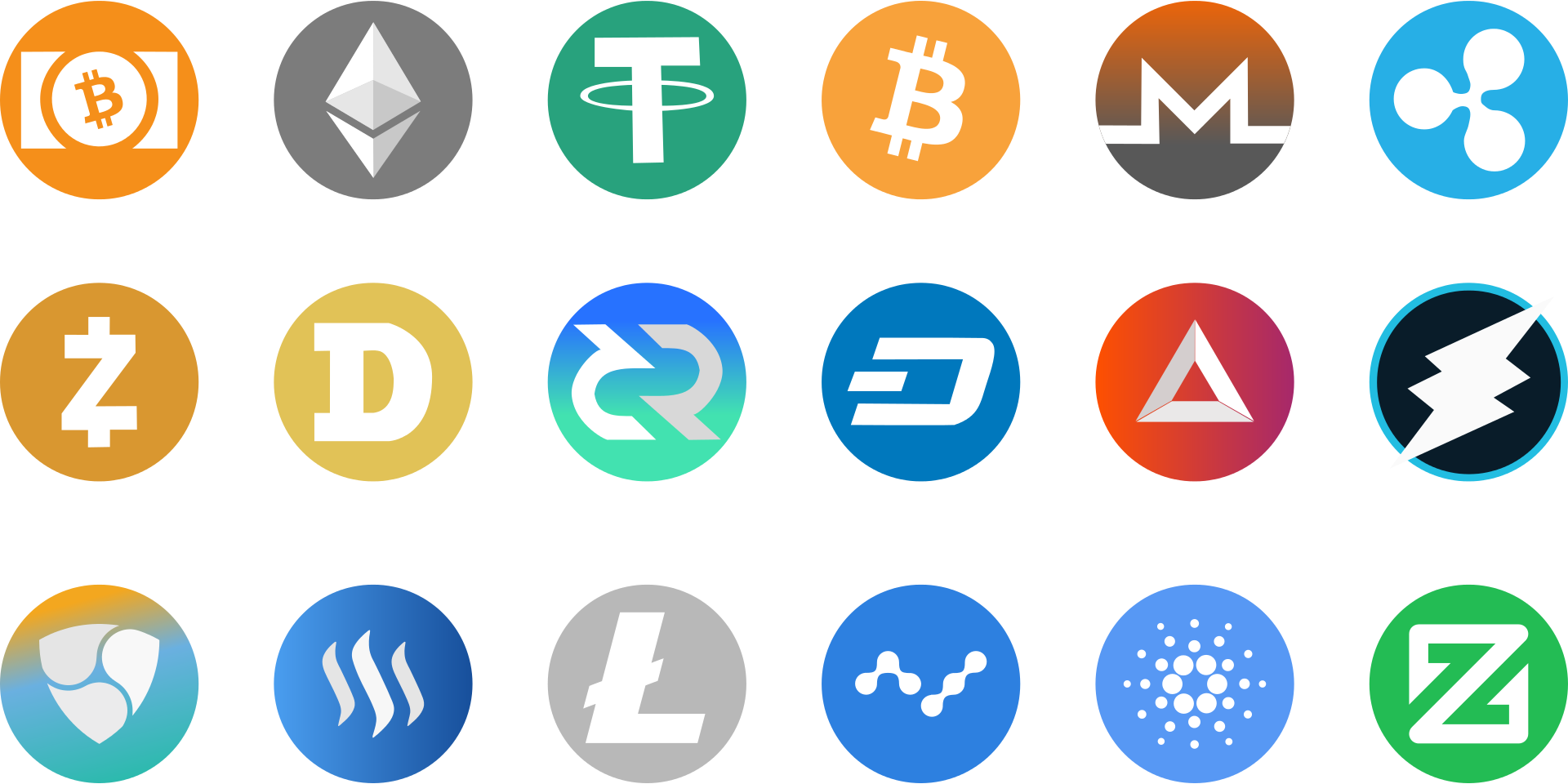 Everything You Need to Know About the Security of Cryptocurrencies